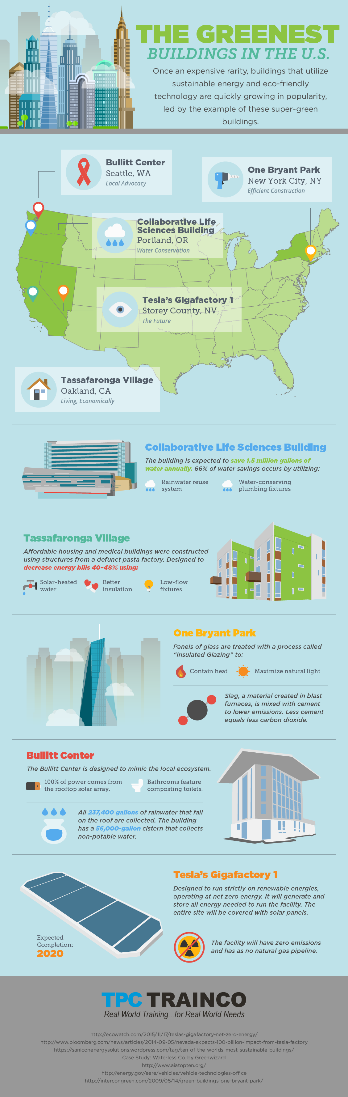 The Greenest Buildings In The U.S. Infographic